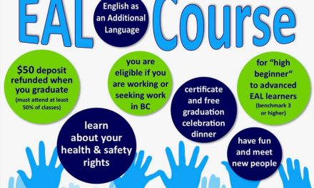 Learn about Workplace Health & Safety while improving your English language skills
